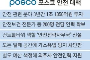 포스코, 현장 안전 강화… 3년간 1조 1000억 투자