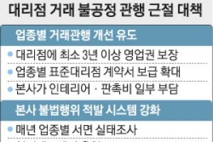 """공정위 """"대리점 최소 3년 영업권 보장"""""""