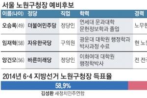 """[6·13 판세 분석-서울시 기초단체장] 與 강세 지역 野 변화 호소… 세 후보 """"노후 아…"""