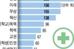 [교육감 깜깜이 선거 막자<1>] 교육감 공약 3대 키워드 '안전' '무상' '미래'