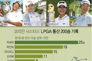 재미교포 애니 박, 숍라이트 우승…한국계 통산 200승