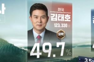 KBS 한때 김태호 '유력' 띄웠다가 취소 해프닝
