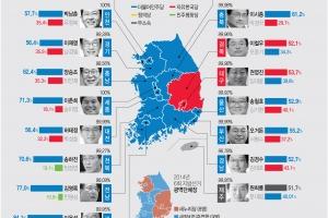 광역단체장 민주 14·한국 2·무소속 1… 與 지방권력도 '접수'