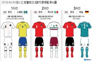 2018러시아월드컵 조별리그 3경기 한국팀 유니폼