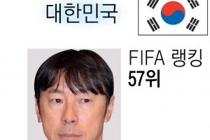 """하이브리드 잔디 첫 시험대… """"축구화 10켤레 챙겨왔어요"""""""