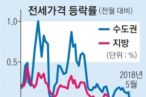 """[한은 금융안정보고서 발표] """"20만 집주인, 빚 내야 전세금 돌려준다"""""""