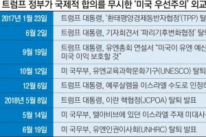 """""""이스라엘에 편견"""" 美, 유엔인권이사회도 탈퇴"""