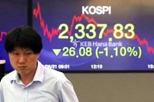 코스피, 다시 9개월여만의 최저로 하락…2,340선도 붕괴