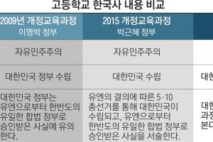 새 역사교과서 '한반도 유일 합법정부' 빠진다