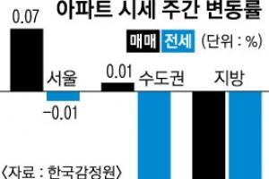 강남 4구 아파트 매매가 소폭 하락