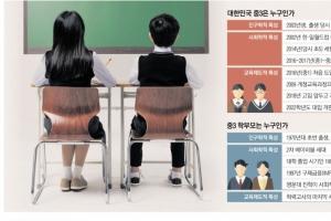[교육개혁리포트-대한민국 중3] 중3 '명문대 스펙' 가치 떨어진다… 취업 땐 AI와 무…