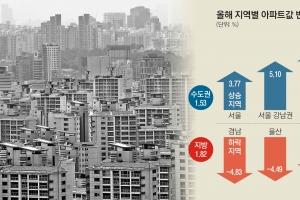 수도권 훨훨·지방 뚝뚝… 집값마저 '서울 공화국'