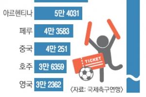 [특파원 생생 리포트] 16강 일본, 투지는 한국… 그래도 우승은 中기업?