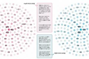 """[교육개혁 리포트-대한민국 중3] 수능파 """"학종, 우연성 큰 복불복""""… 학종파 """"수능…"""