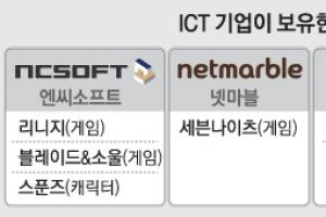 ICT업계 '지재권 사업' 공들인다