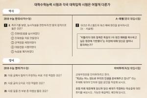[교육개혁리포트-대한민국 중3] 문항당 1000만원짜리 수능… EBS 유형만 외워 푸는 '…