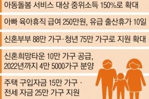 육아기 부모, 임금삭감 없이 1시간 단축 근무