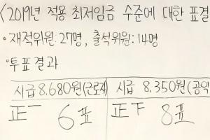 """2019년 최저임금 인상…재계 """"영세·중소 상인 존폐 위기 내몰 것"""""""