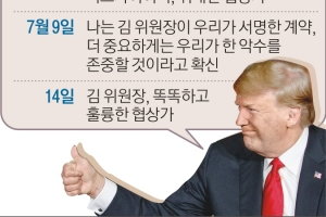 """트럼프 """"김정은, 똑똑한 협상가""""… 北 비핵화 회의론 정면돌파"""