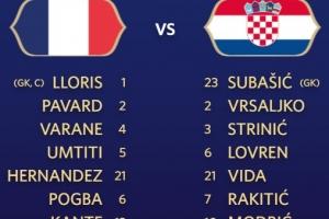 [월드컵 결승]프랑스, 크로아티아에 2-1 리드