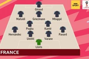 월드컵 결승 프랑스와 크로아티아 4강전 멤버 그대로 선발