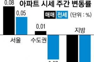 방학 이사철 서울 전셋값 2주째 상승