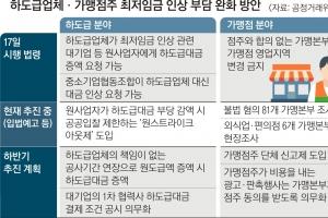 """""""최저임금 7% 이상 오르면  중기조합, 납품가 인상 요청"""""""