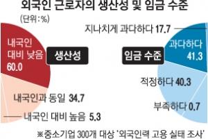 적응 1~2년간 최저임금 85% '외국인 수습제' 급물살 탈까