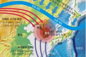 한반도 폭염 8.2일→13.7일…'한증막 더위' 일상이 됐다