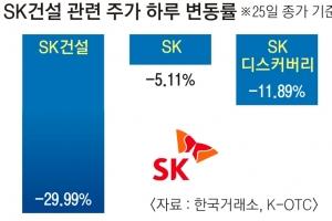 [라오스댐 붕괴 사고] SK건설 연내 상장 불투명…SK그룹株도 일제히 급락