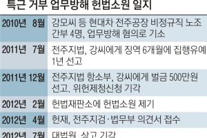 [단독] '특근 거부 업무방해' 6년 방치… 헌재, 대법 눈치 봤나