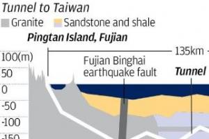 중국과 대만을 '바다밑 길'로 연결한다