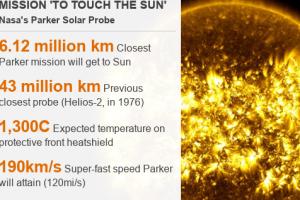 태양에 한 발 가까이 '파커' 탐사선 발사 하루 연기