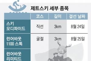 '바다 위 레이싱' AG 제트스키, 金물살 가른다