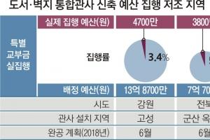 통합관사 건립 2년 넘게 지지부진… 여전한 '치안 사각' 섬마을 학교