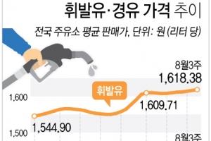 휘발유·경유 가격 또 연중 최고치…7주연속 상승곡선