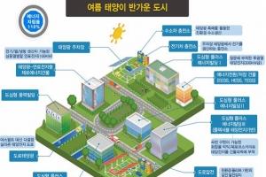 전기세 걱정없이 에어컨 켤 수 있는 에너지 자립도시 추진한다