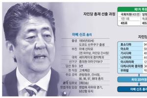 [글로벌 인사이트] 막강 파벌·경제 호황 올라탄 아베…3연임 카운트다운