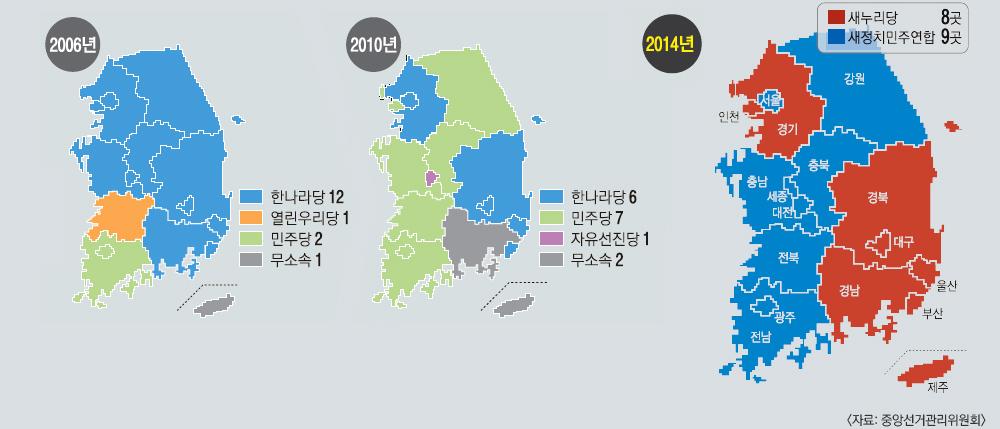 역대 지방선거 광역단체장 정당별 당선 결과