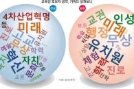 유치원·초·중·고 총괄… 우리 아이 삶 바꾸는