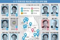 '文복심' 최재성, 송파에 깃발… 윤준호, 부산