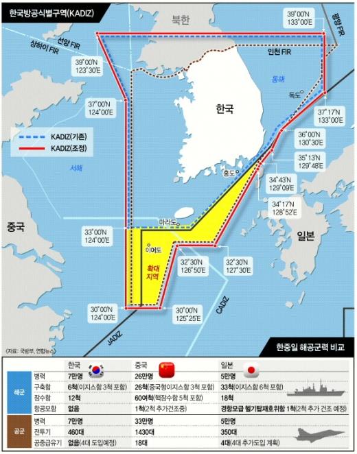 韩国扩大防空识别区 - 晨枫 - 晨枫小苑