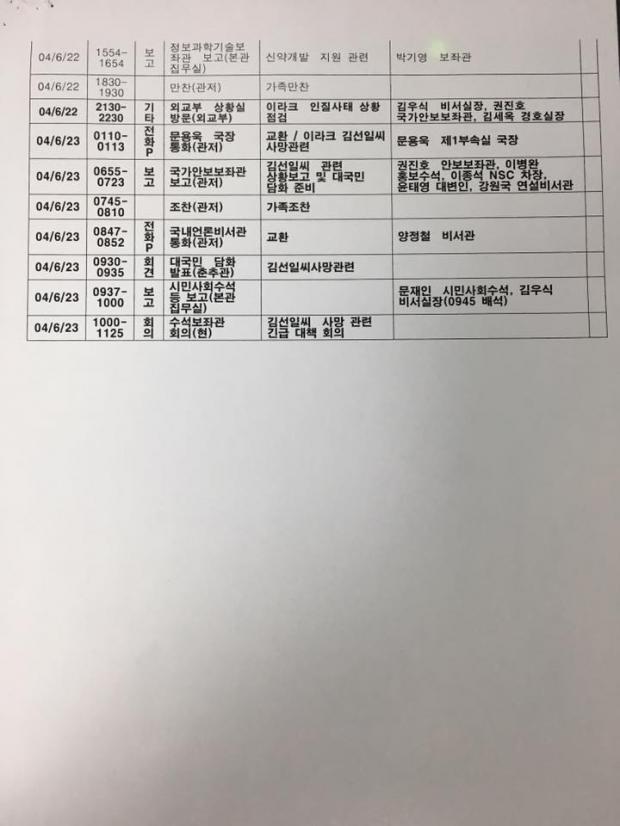 김선일씨 피랍 사건 당시 노무현 대통령 일정표(2/2) 이해찬 의원실