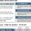 [박 前대통령 소환조사] '뇌물' 檢·朴·崔·李 4각 공방… 법원 판단따라 유·무죄 갈린다
