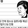 [박 前대통령 구속기소] 대선 직후 재판 시작… 10월쯤 1심 선고