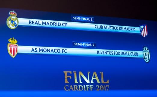 UEFA 챔피언스리그 4강 추첨 결과 유럽축구연맹(UEFA) 챔피언스리그 4강 추첨 결과 디펜딩 챔피언 레알 마드리드가 아틀레티코 마드리드(AT마드리드·이상 스페인)와 결승 진출을 다투게 됐다. 유벤투스(이탈리아)는 AS 모나코(프랑스)와 4강에서 만난다. 2017-04-21 사진=EPA 연합뉴스