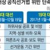 가짜뉴스 적발 5년 전의 5배… 최악 '진흙탕 선거'