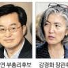 고졸신화 부총리·첫 여성 외교장관 '파격·탕평'