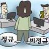 [씨줄날줄] 어느 '중규직'의 고백/황성기 논설위원