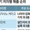 대선 잇는 소설 대전 정치·사회분야 불티